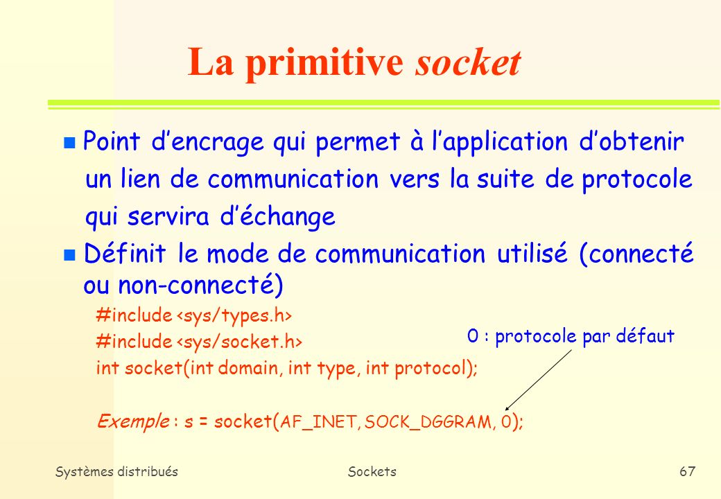 La primitive socket Point d'encrage qui permet à l'application d'obtenir. un lien de communication vers la suite de protocole.