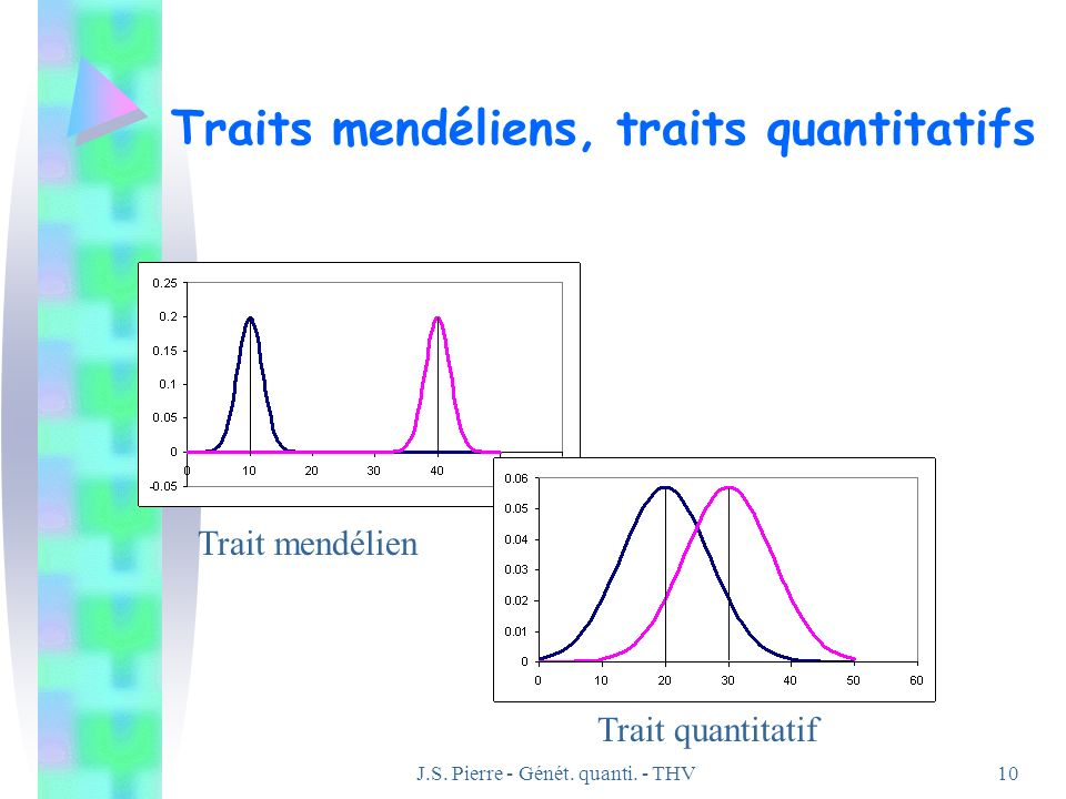 Traits mendéliens, traits quantitatifs