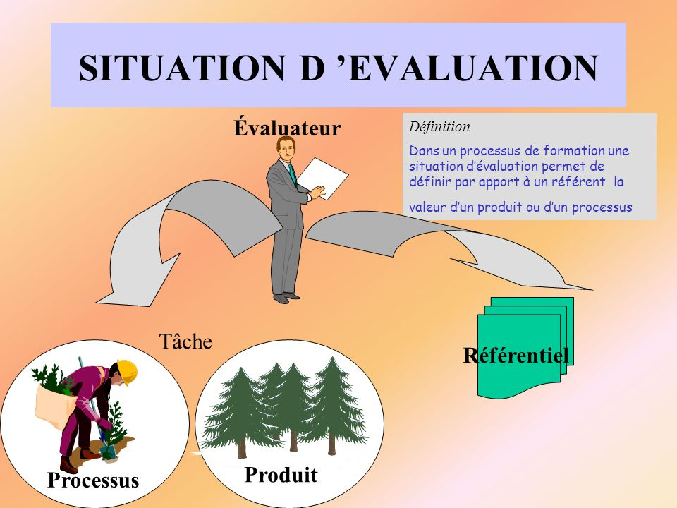 SITUATION D 'EVALUATION