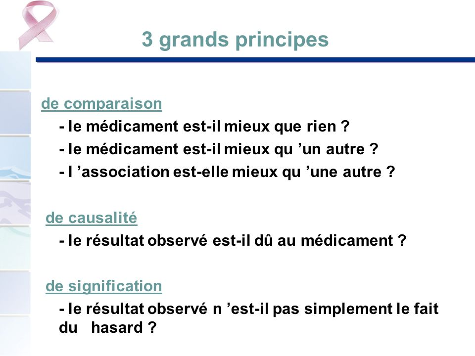 3 grands principes de comparaison