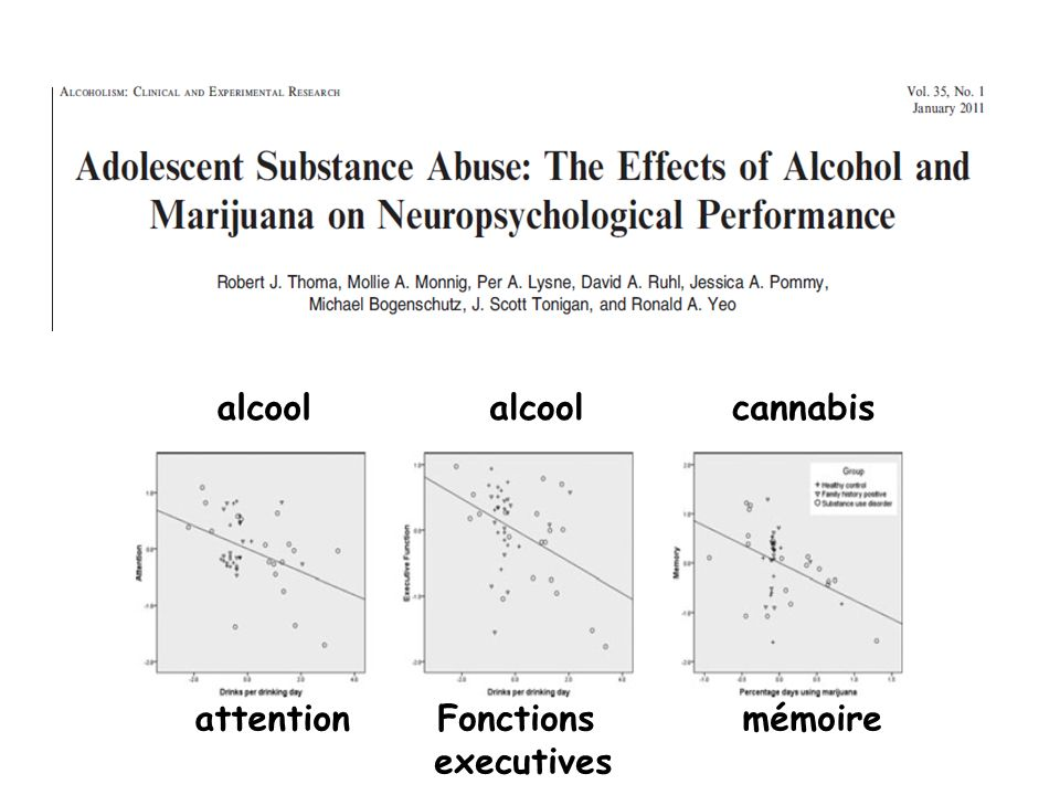 alcool alcool cannabis attention Fonctions executives mémoire