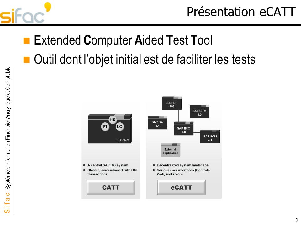 Extended Computer Aided Test Tool