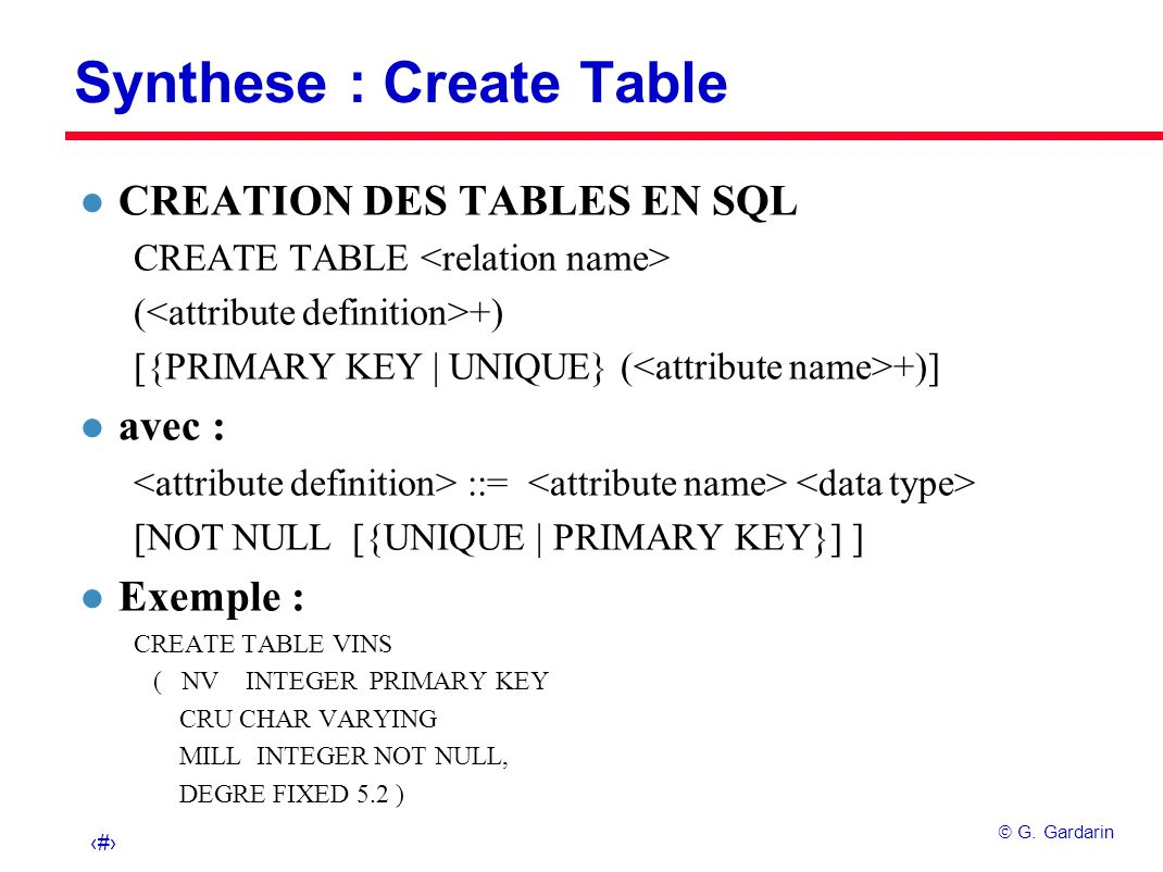 Synthese : Create Table