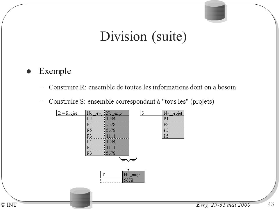 Division (suite) Exemple