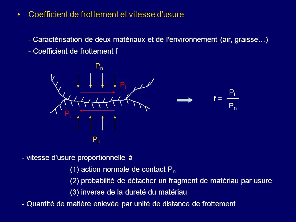 Coefficient de frottement et vitesse d usure