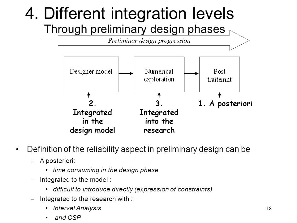 4. Different integration levels