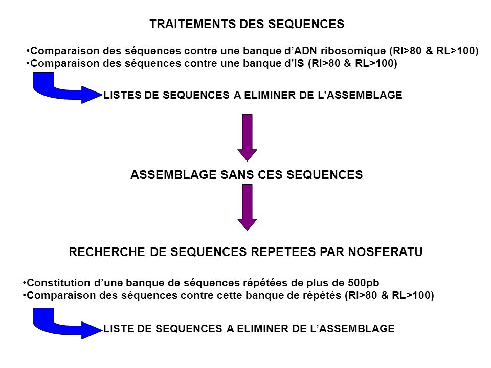 TRAITEMENTS DES SEQUENCES