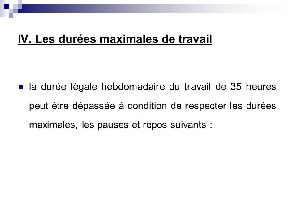 Plan I La Duree Legale Du Travail Ppt Telecharger