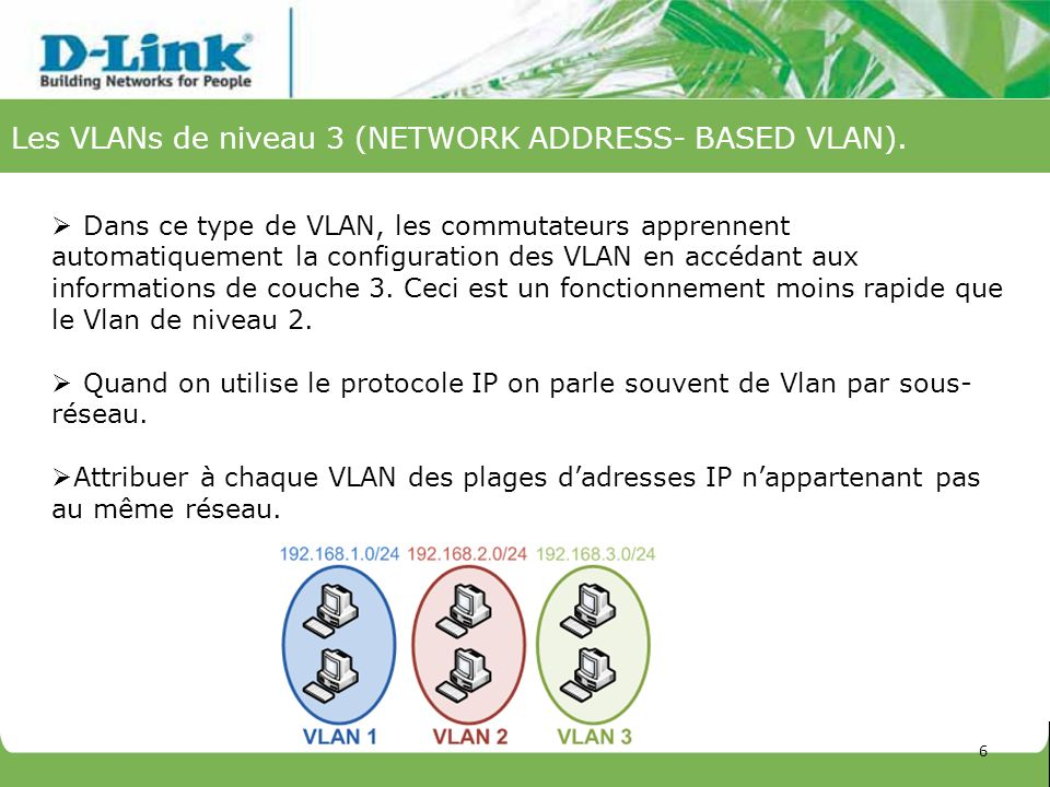 Les VLANs de niveau 3 (NETWORK ADDRESS- BASED VLAN).
