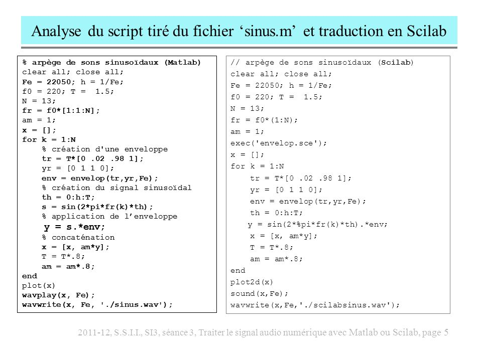 Enveloppe Spectrale Matlab Functions