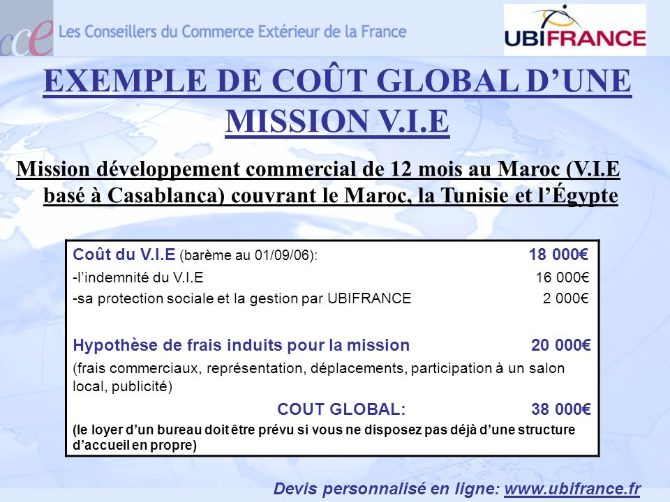 EXEMPLE DE COÛT GLOBAL D'UNE MISSION V.I.E