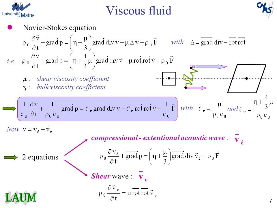 Viscous fluid r v r v Navier-Stokes equation