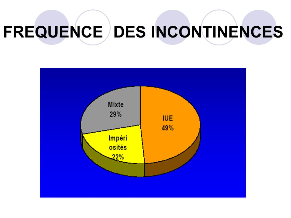 FREQUENCE DES INCONTINENCES