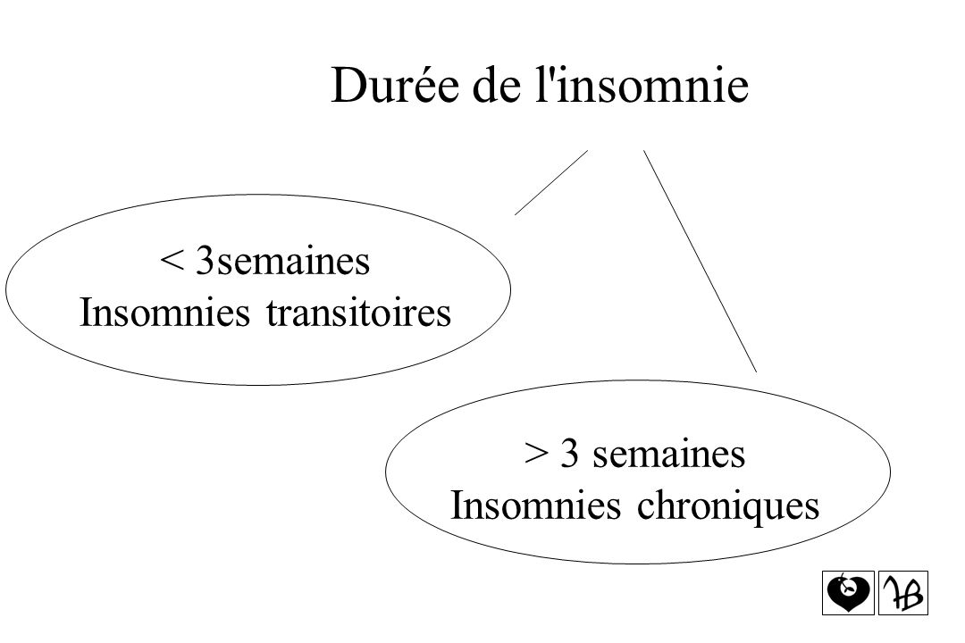 Insomnies transitoires