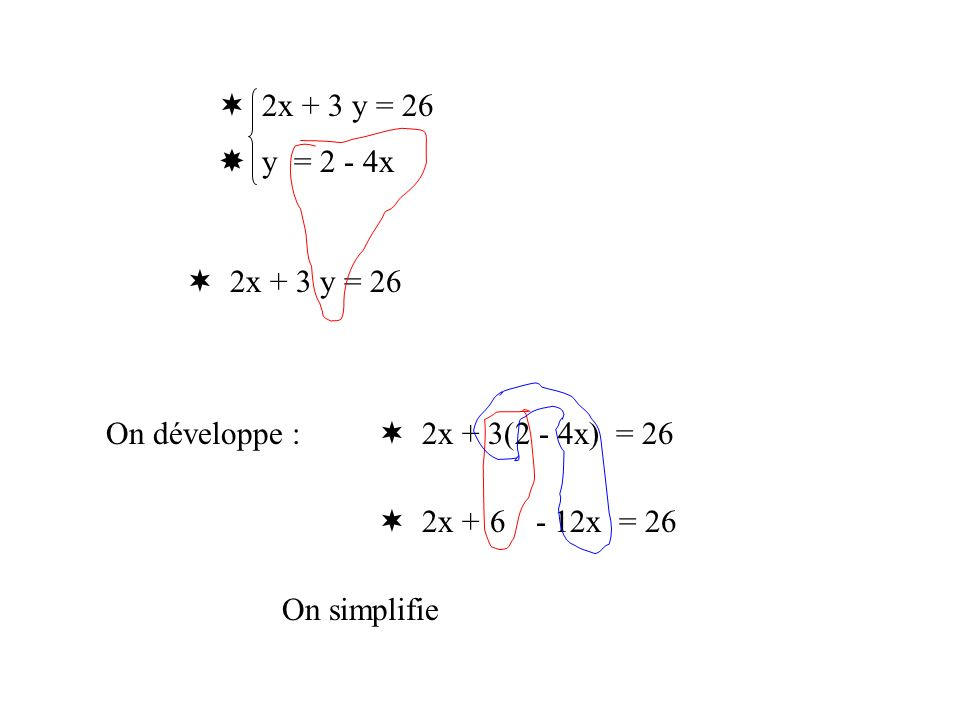  2x + 3 y = 26  y = 2 - 4x.  2x + 3 y = 26. On développe :  2x + 3(2 - 4x) = 26.  2x + - = 26.