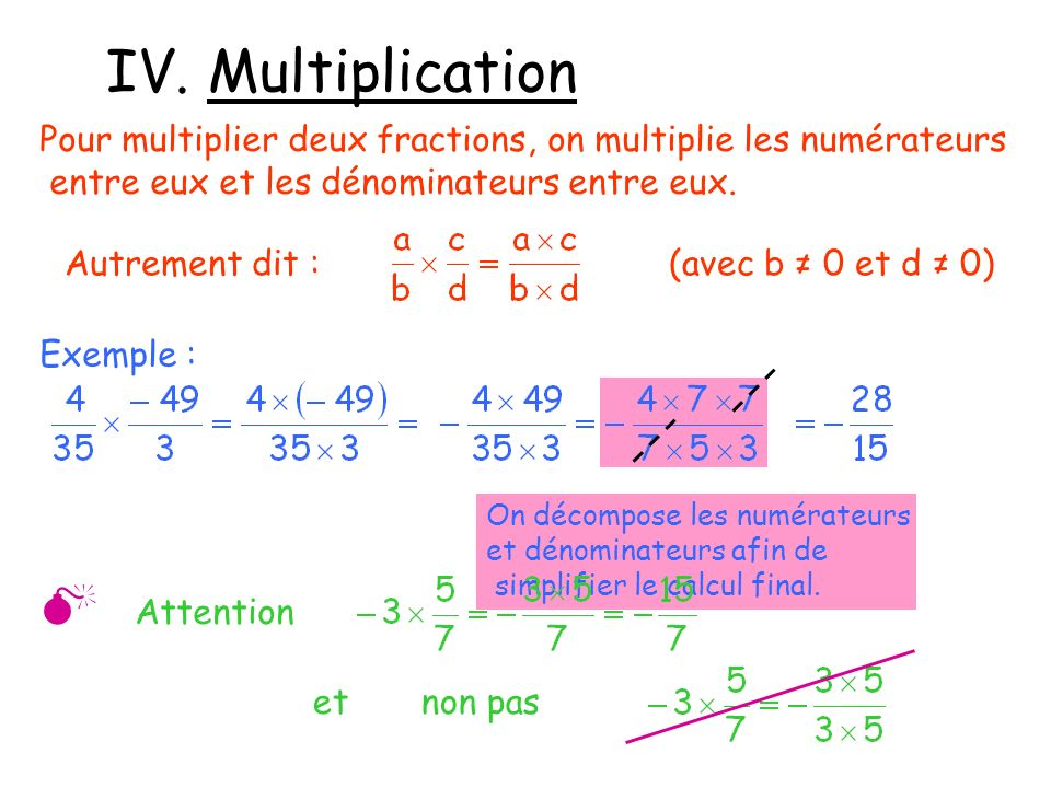 IV. Multiplication  Attention