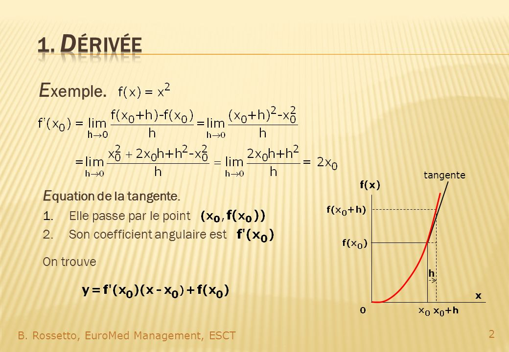 1. DéRIVée Exemple. Equation de la tangente. Elle passe par le point