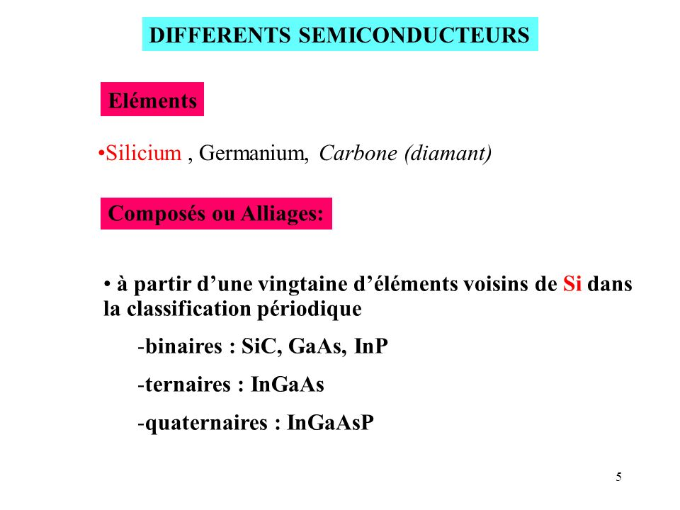 DIFFERENTS SEMICONDUCTEURS