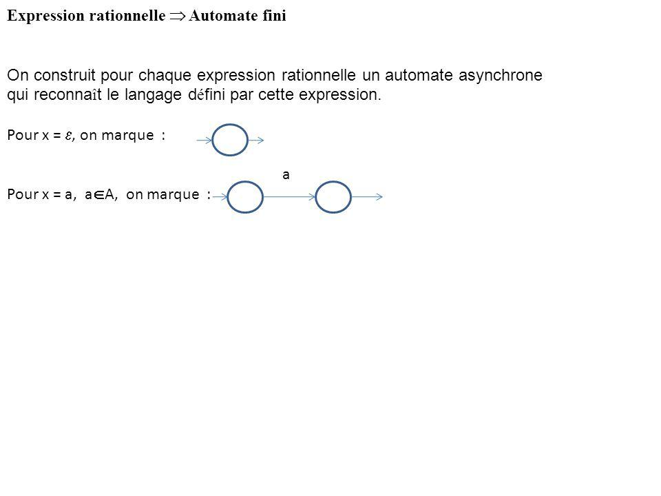 Expression rationnelle  Automate fini