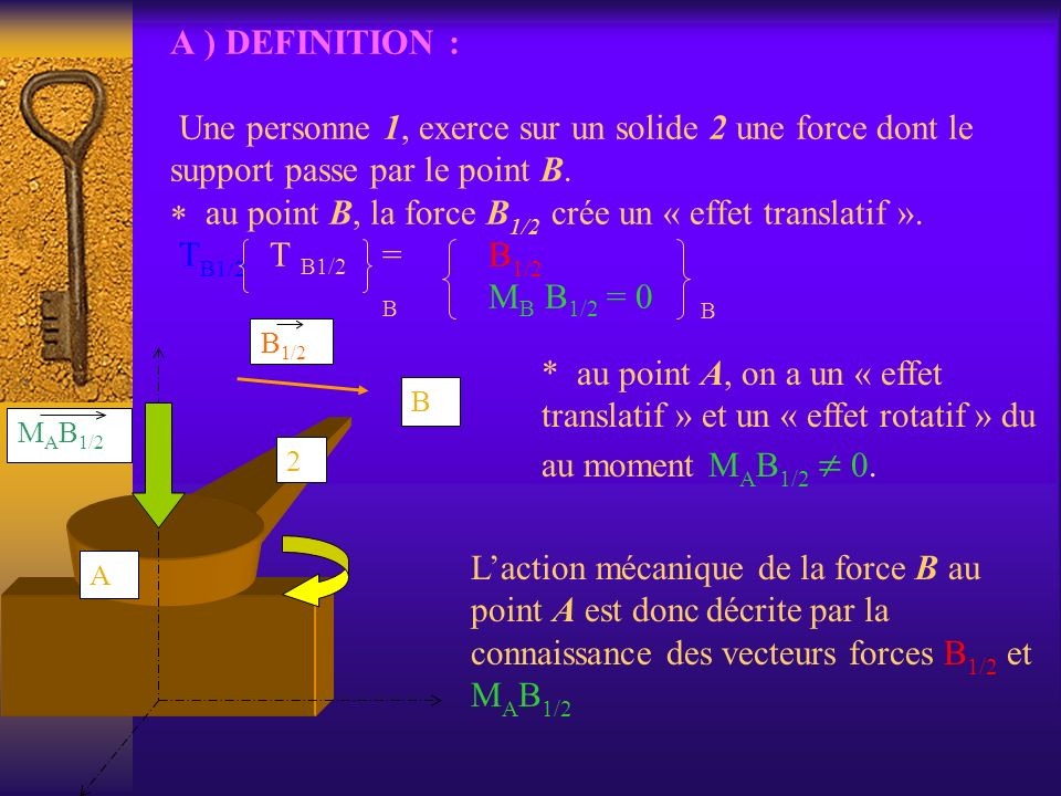 A ) DEFINITION : Une personne 1, exerce sur un solide 2 une force dont le support passe par le point B. * au point B, la force B1/2 crée un « effet translatif ». TB1/2 T B1/2 = B1/2 B MB B1/2 = 0 B