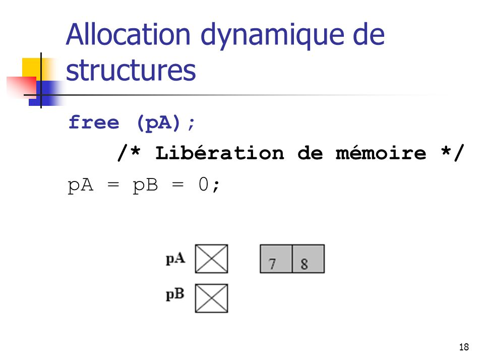 Allocation dynamique de structures