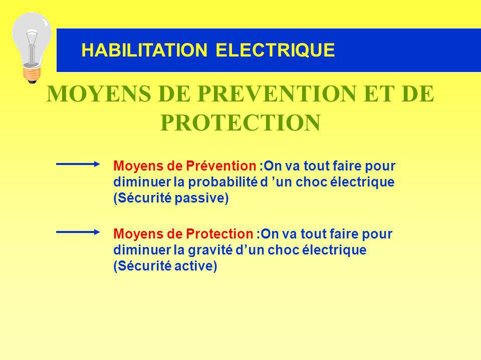 MOYENS DE PREVENTION ET DE PROTECTION