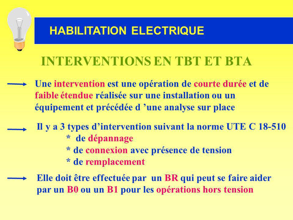 INTERVENTIONS EN TBT ET BTA