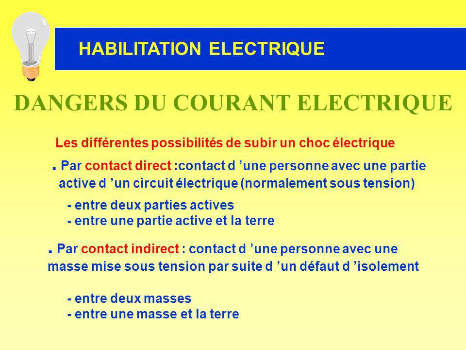 DANGERS DU COURANT ELECTRIQUE