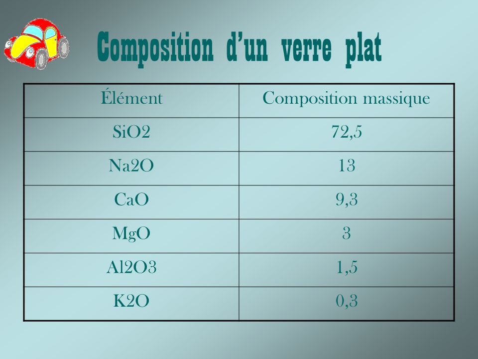 Composition d'un verre plat