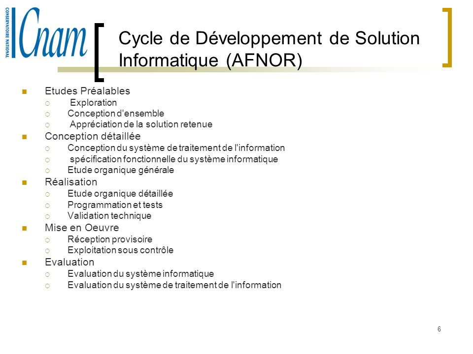 Cycle de Développement de Solution Informatique (AFNOR)
