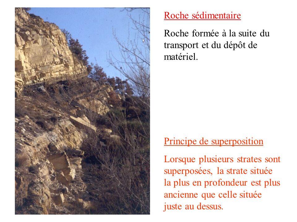 datant des roches les plus anciennes