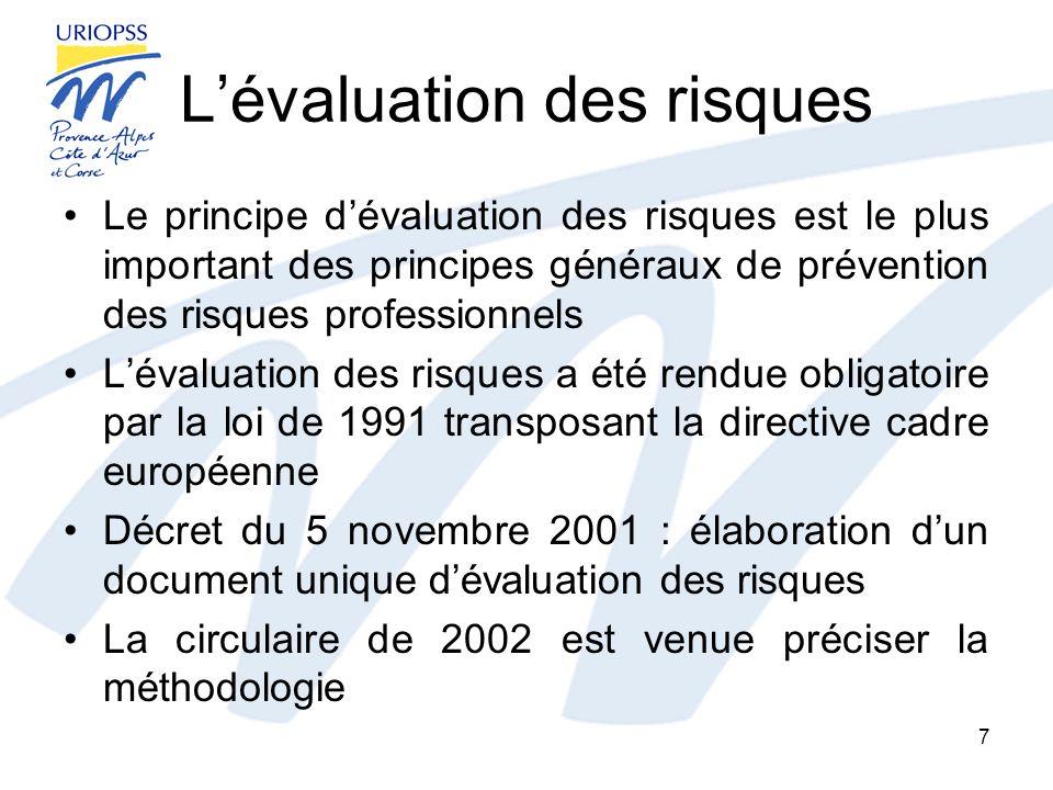 Le Document Unique D Evaluation Des Risques Professionnels Ppt
