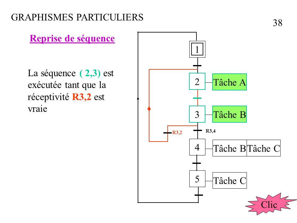 GRAPHISMES PARTICULIERS 38