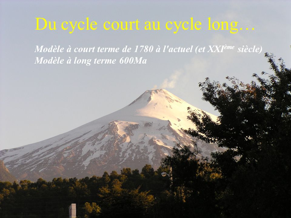 Du cycle court au cycle long…