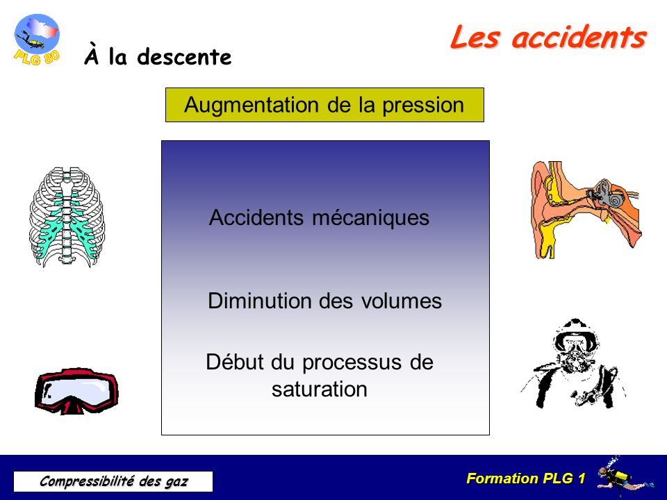 Les accidents À la descente Augmentation de la pression