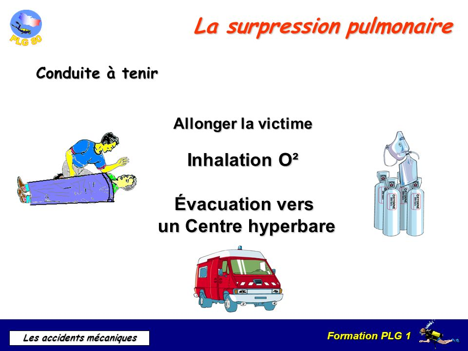 La surpression pulmonaire