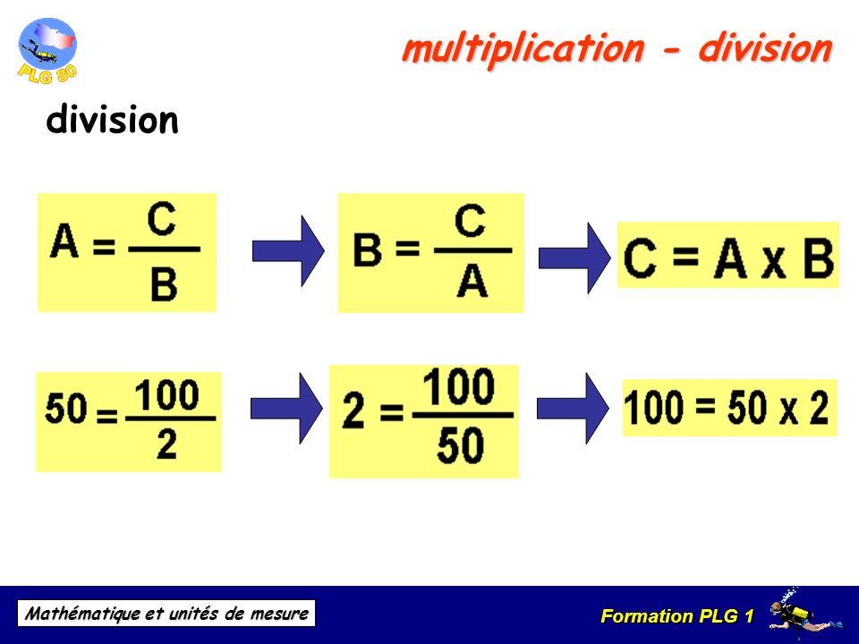 multiplication - division