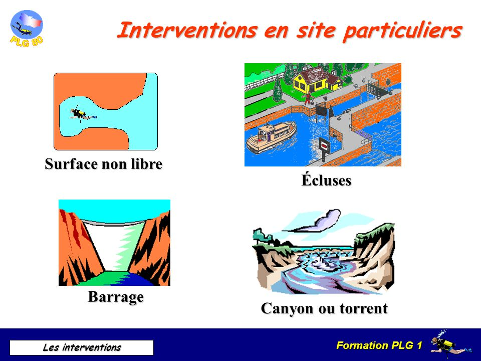 Interventions en site particuliers