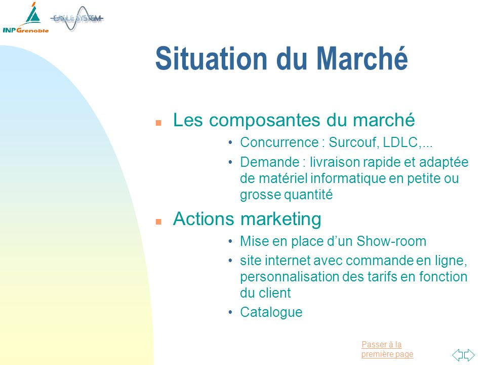 Situation du Marché Les composantes du marché Actions marketing