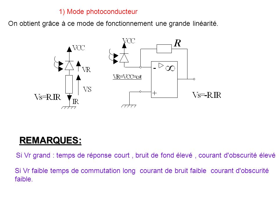 REMARQUES: 1) Mode photoconducteur