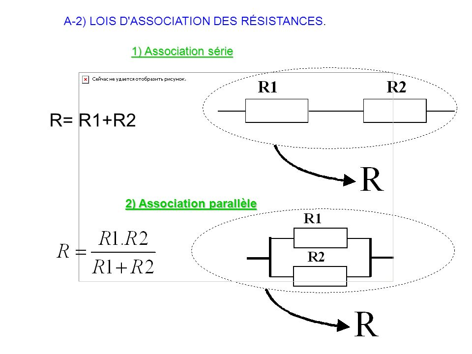 R= R1+R2 A-2) LOIS D ASSOCIATION DES RÉSISTANCES. 1) Association série