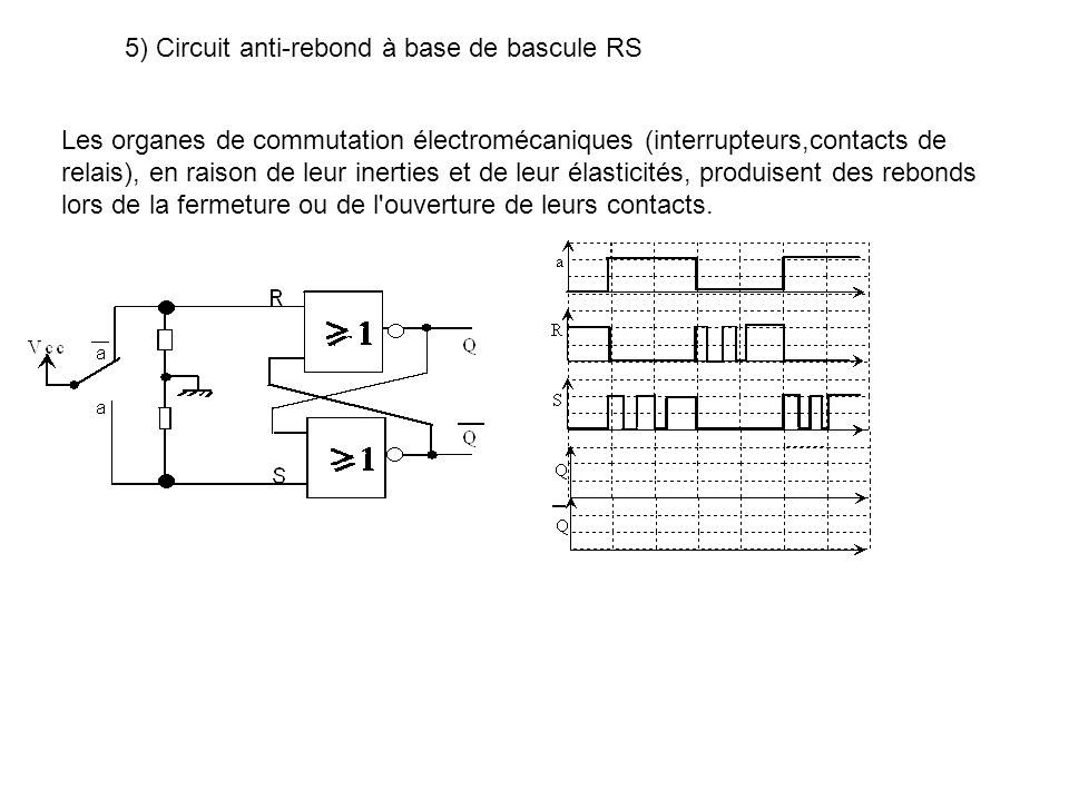 5) Circuit anti-rebond à base de bascule RS