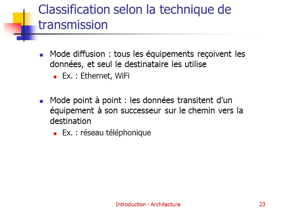 Classification selon la technique de transmission