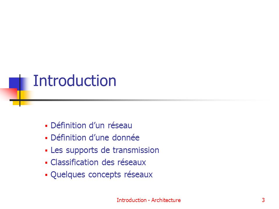 Introduction - Architecture
