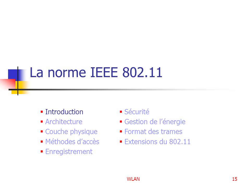 La norme IEEE 802.11 Introduction Architecture Couche physique
