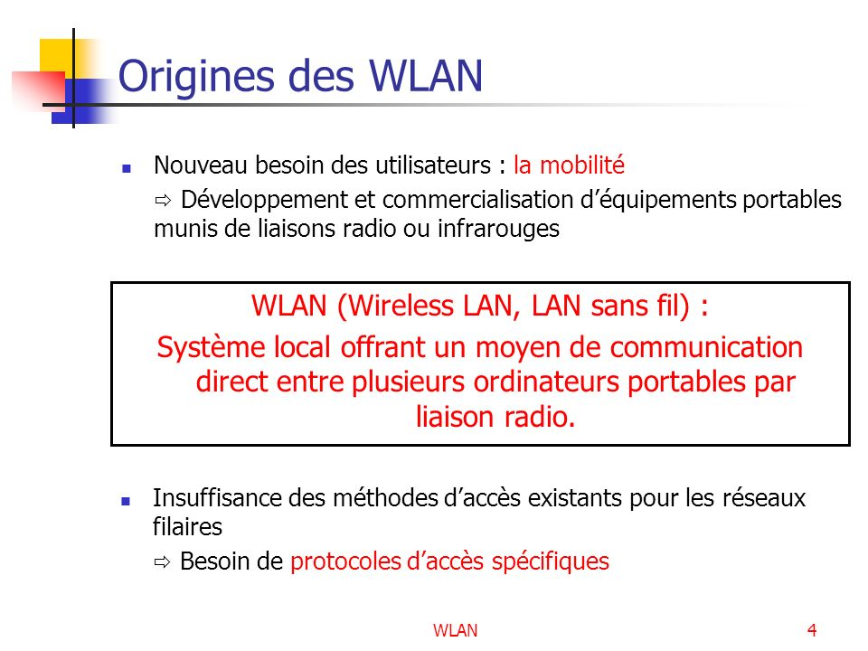 WLAN (Wireless LAN, LAN sans fil) :
