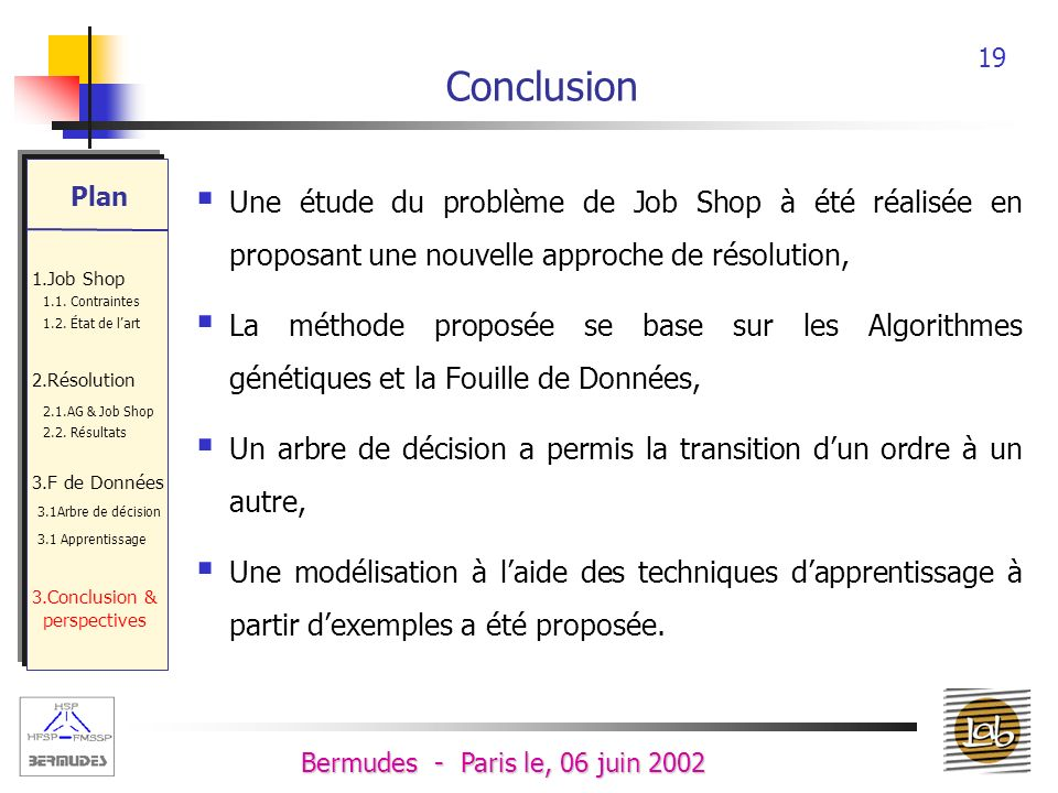 Conclusion Plan. 1.Job Shop Contraintes État de l'art. 2.Résolution. 2.1.AG & Job Shop.