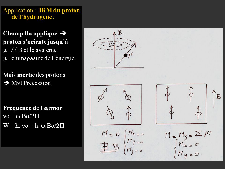 Application : IRM du proton de l'hydrogène :