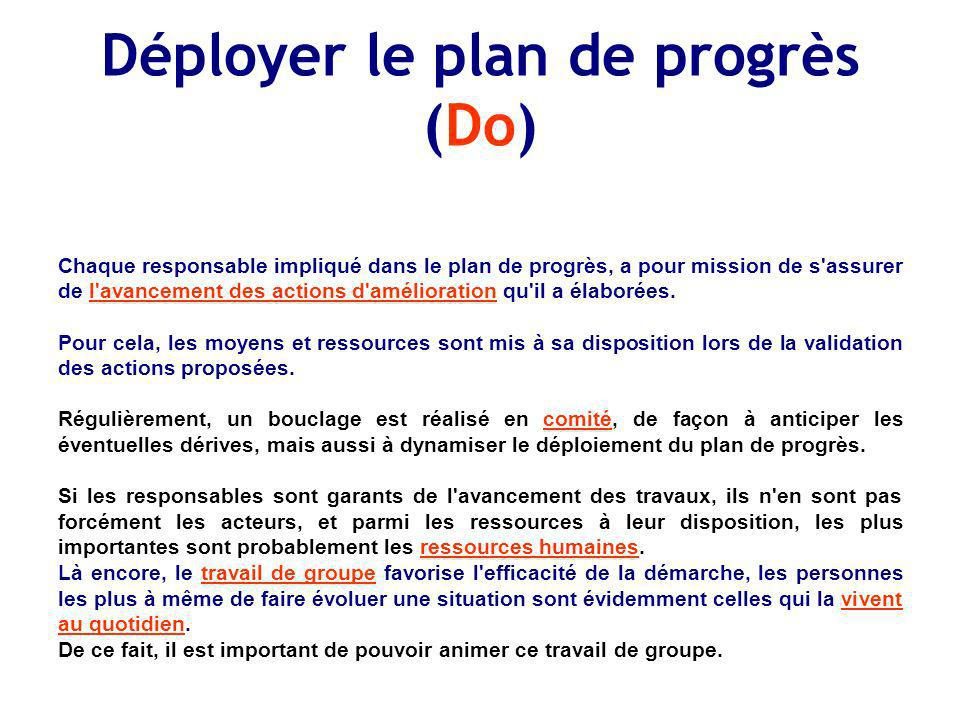 Déployer le plan de progrès (Do)