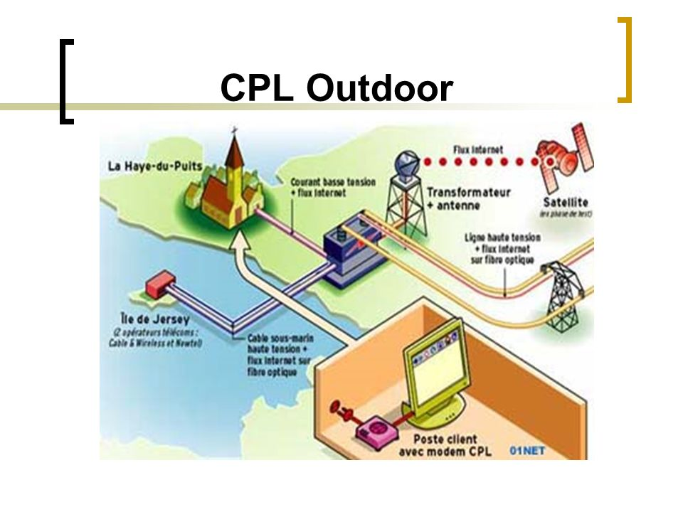 CPL Outdoor